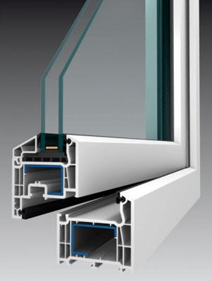 Profil okna Efekt